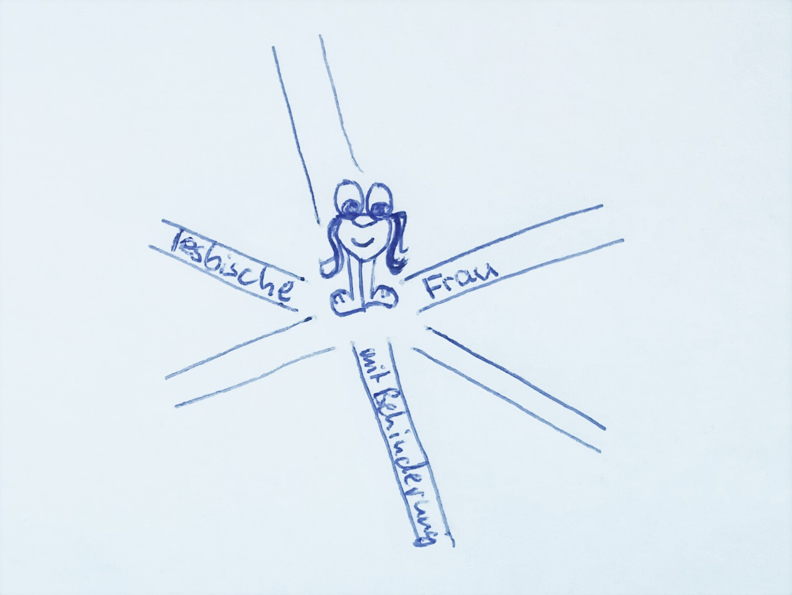 """Zeichnung: Frau steht in der Mitte einer Straßenkreuzung, die Straßen sind mit """"lesbische"""", """"Frau"""" und """"mit Behinderung"""" beschriftet."""